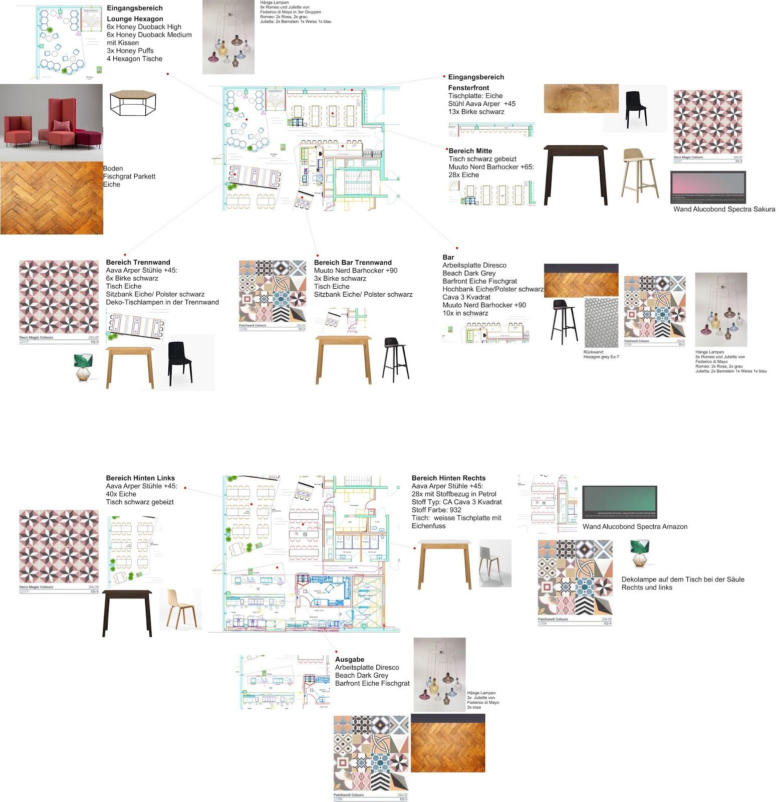 Materialisierung_Möbelierung